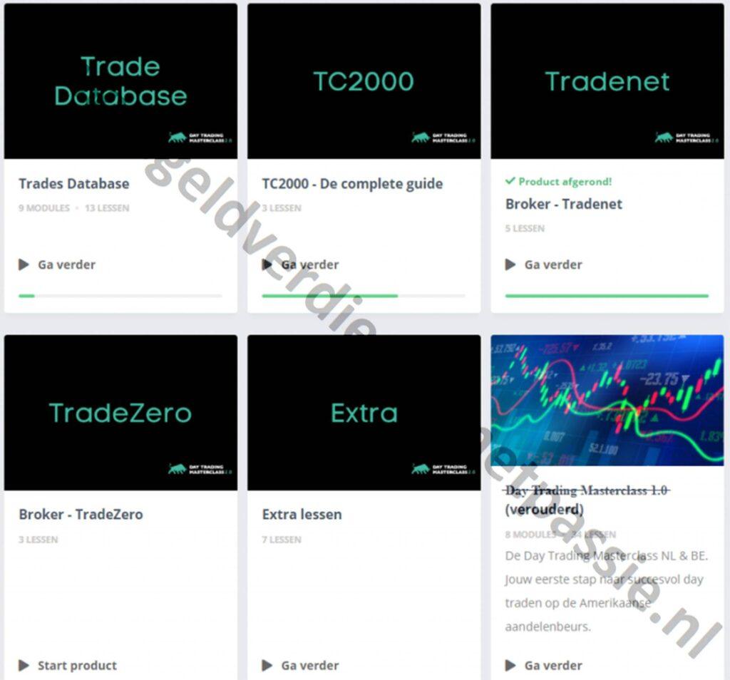 Op deze foto zie je extra video's van de Day Trading Masterclass